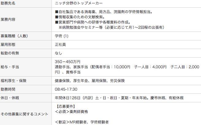 学術・DIの求人情報03