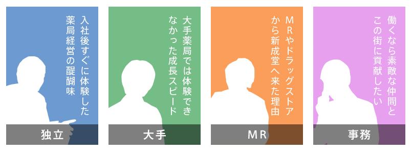 新成堂薬局